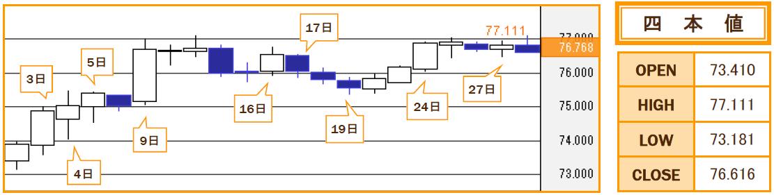 f:id:gaitamesk:20201202135921p:plain