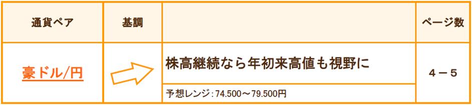 f:id:gaitamesk:20201202151425p:plain