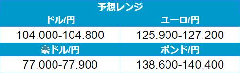 f:id:gaitamesk:20201203094420p:plain