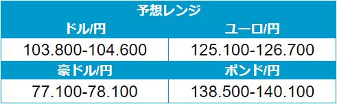 f:id:gaitamesk:20201210100849p:plain
