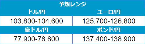 f:id:gaitamesk:20201211102606p:plain