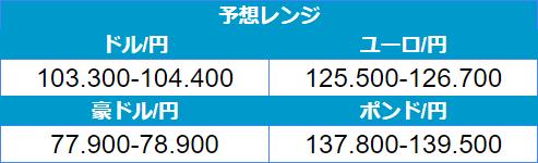 f:id:gaitamesk:20201214093511p:plain