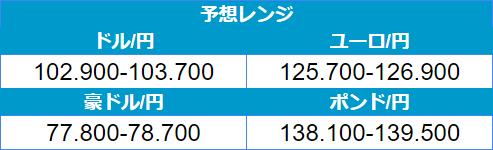 f:id:gaitamesk:20201222094918p:plain