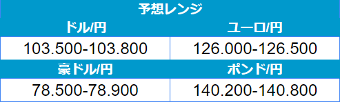f:id:gaitamesk:20201225084542p:plain