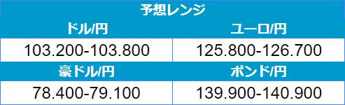 f:id:gaitamesk:20201228082500p:plain