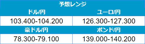 f:id:gaitamesk:20201229091956p:plain