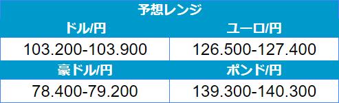 f:id:gaitamesk:20201230090030p:plain