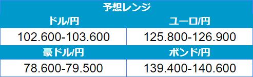 f:id:gaitamesk:20210105094239p:plain