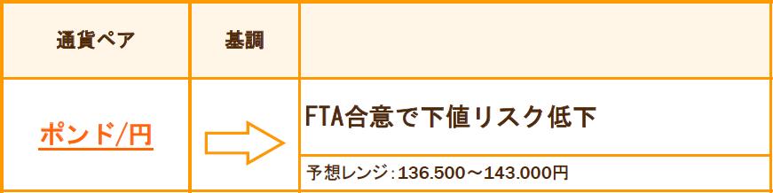 f:id:gaitamesk:20210105145031p:plain