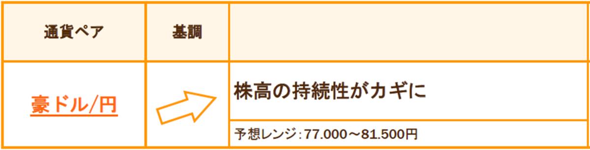 f:id:gaitamesk:20210105145423p:plain