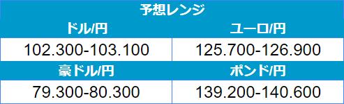 f:id:gaitamesk:20210106092343p:plain