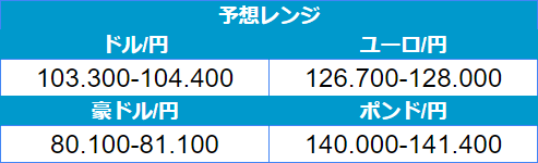 f:id:gaitamesk:20210108092621p:plain