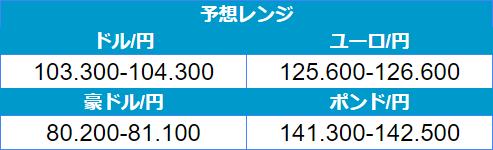 f:id:gaitamesk:20210115095821p:plain