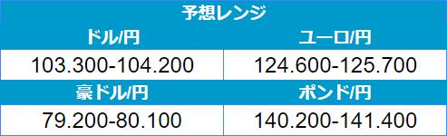 f:id:gaitamesk:20210119092421p:plain