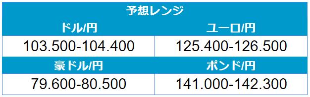 f:id:gaitamesk:20210120093927p:plain