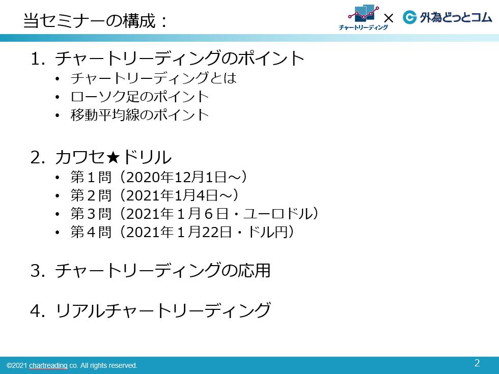 f:id:gaitamesk:20210126150136p:plain