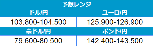 f:id:gaitamesk:20210129092748p:plain
