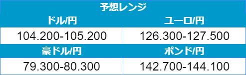 f:id:gaitamesk:20210201094700p:plain