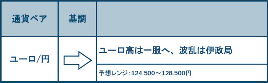 f:id:gaitamesk:20210201163649p:plain