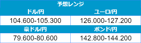f:id:gaitamesk:20210202092451p:plain