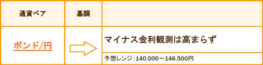 f:id:gaitamesk:20210202114819p:plain