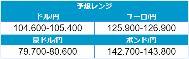 f:id:gaitamesk:20210204093009p:plain