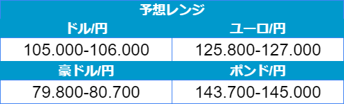 f:id:gaitamesk:20210205093355p:plain