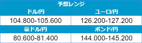 f:id:gaitamesk:20210209092919p:plain