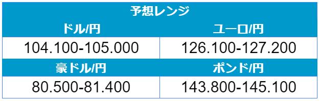 f:id:gaitamesk:20210210090728p:plain