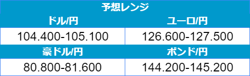f:id:gaitamesk:20210212090420p:plain