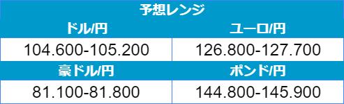 f:id:gaitamesk:20210215085723p:plain