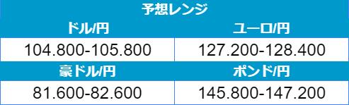 f:id:gaitamesk:20210216090633p:plain
