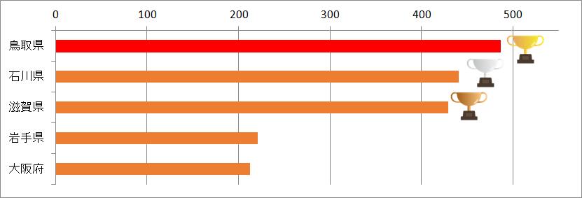 f:id:gaitamesk:20210217164711p:plain