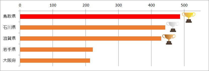 f:id:gaitamesk:20210217164958p:plain