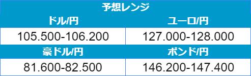 f:id:gaitamesk:20210218091740p:plain