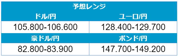 f:id:gaitamesk:20210226101535p:plain