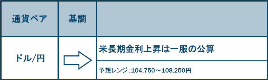 f:id:gaitamesk:20210301142111p:plain