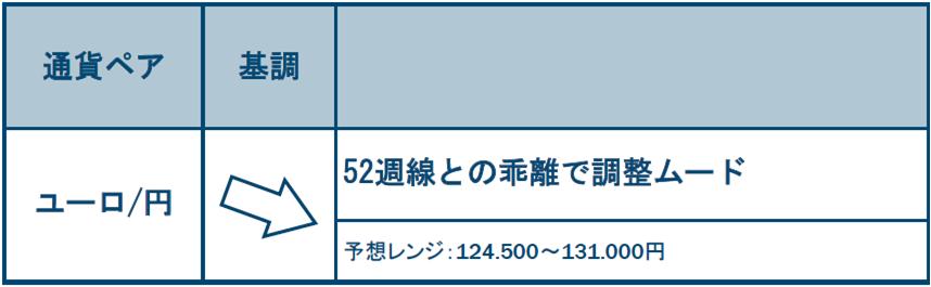 f:id:gaitamesk:20210301143205p:plain