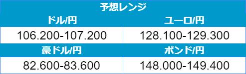 f:id:gaitamesk:20210302093424p:plain