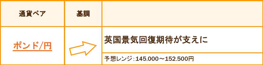f:id:gaitamesk:20210302140747p:plain