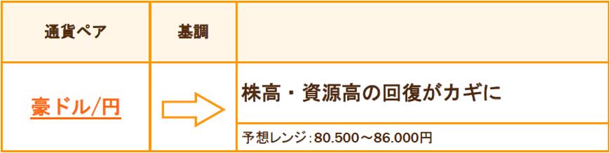 f:id:gaitamesk:20210302143855p:plain