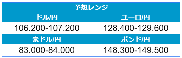 f:id:gaitamesk:20210303091853p:plain