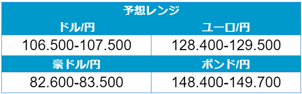 f:id:gaitamesk:20210304092710p:plain