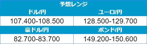 f:id:gaitamesk:20210305094339p:plain