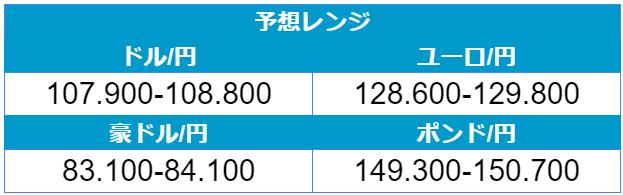 f:id:gaitamesk:20210308095600p:plain