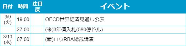 f:id:gaitamesk:20210309075058p:plain