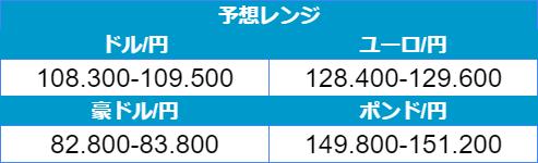 f:id:gaitamesk:20210309093257p:plain