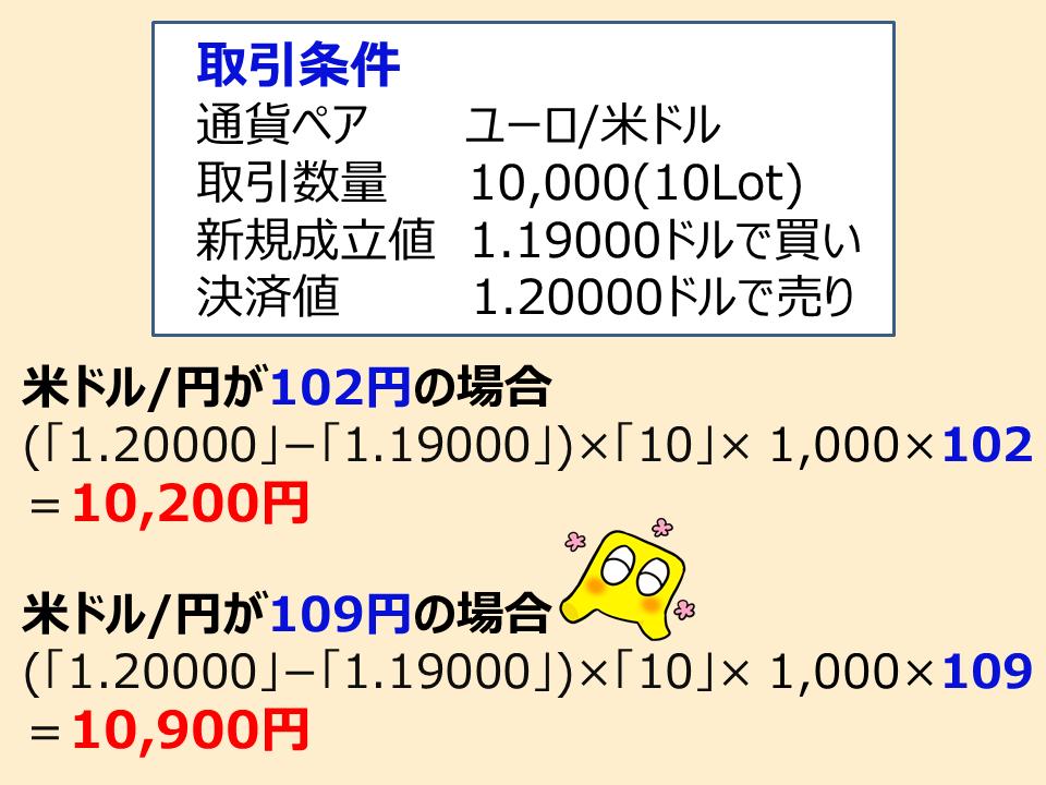 f:id:gaitamesk:20210324195801p:plain