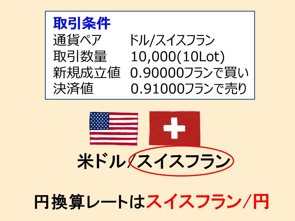 f:id:gaitamesk:20210324195825p:plain
