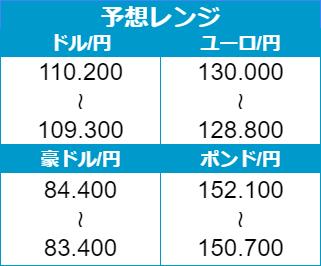 f:id:gaitamesk:20210329090904p:plain